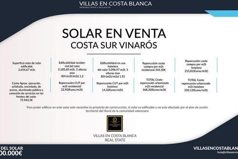 Solar en costa sur de vinaros - precio
